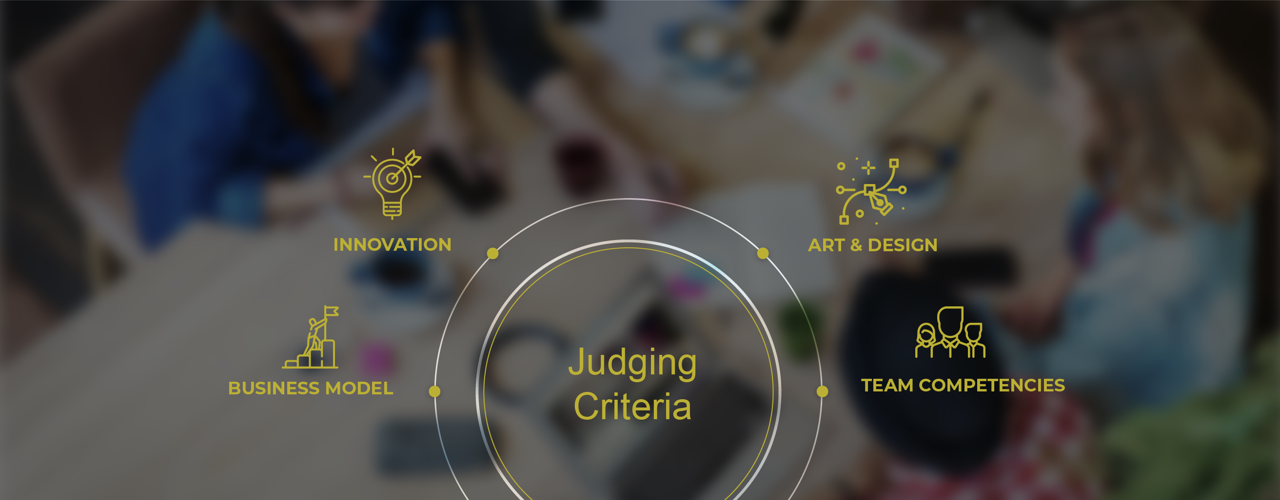 AAL Cup Judging Criteria includes: Innovation – Art & Design – Business Model – Team Competencies