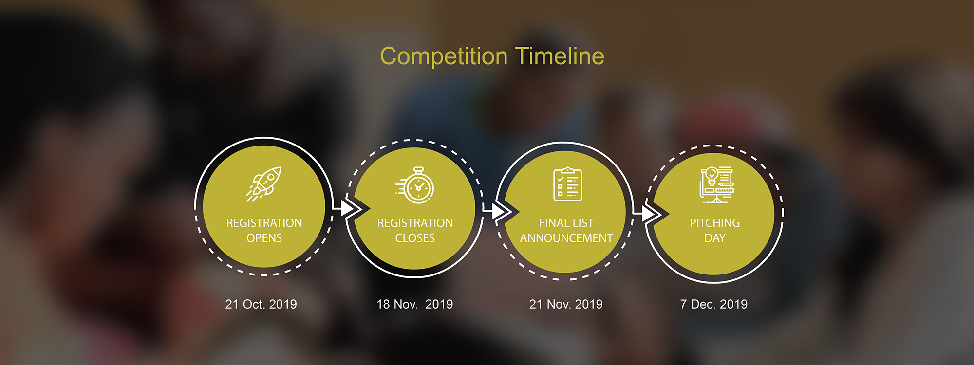 AAL Cup Competition Timeline includes 4 stages: - Registration opens – Registration Closes - Final List Announcement – Pitching Day